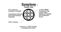 SYMPHONY Speaker Cable
