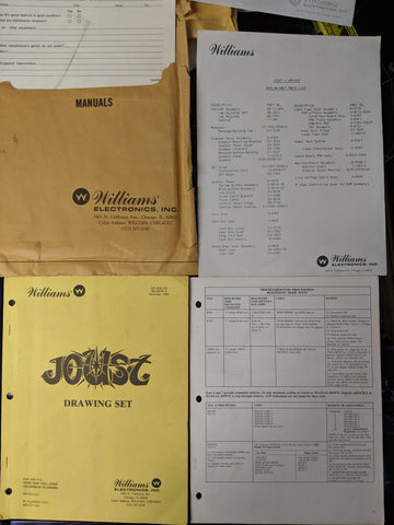 Joust - Williams - Manual - Schematics - Instructions - Used Copy
