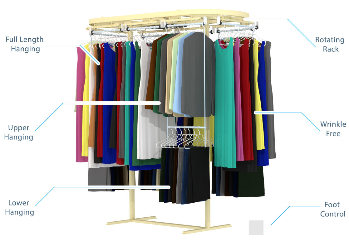 Beautiful The Rotating Closet Organizer Creates The Extra Store Space Youve  Dreamed About If You Have A Minimum Closet Size Of X Our Walk In Closet ...
