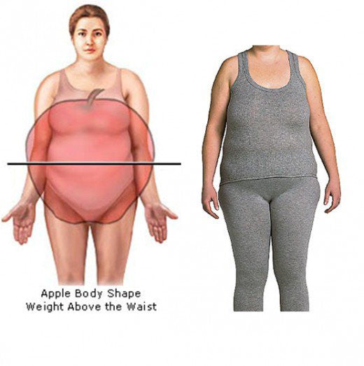 HOW TO DRESS MY APPLE SHAPED BODY