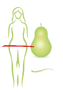HOW TO DRESS MY PEAR SHAPED BODY