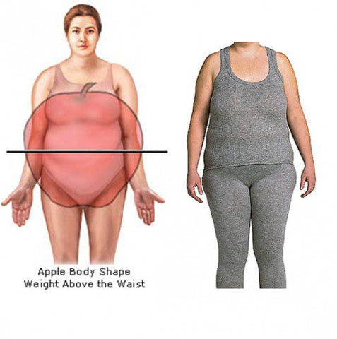 HOW TO DRESS MY APPLE SHAPED BODY – Wear Success