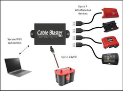 **NEW** CABLE BLASTER (CONNECT WIRELESS TO UP TO 4 USB DEVICES)