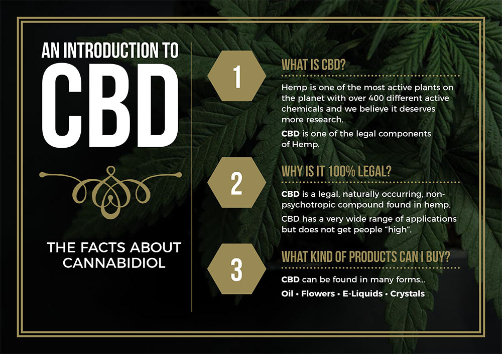 The Facts About Cannabidiol