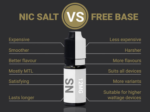 What are Nic Salts (Nicotine Salts) ? - House of Vapes - London