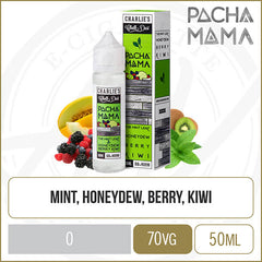The Mint Leaf Honeydew Berry Kiwi