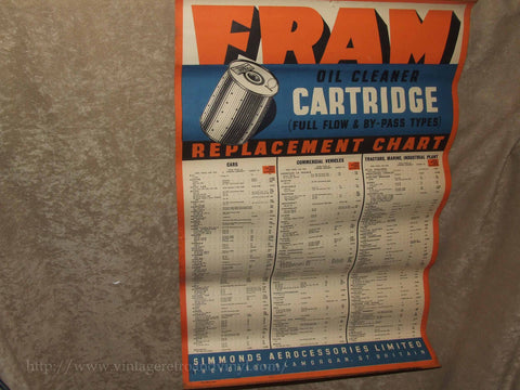 Fram Oil Cleaner Cartridge Replacement Wall Chart - Vintage 1950's - Vintage Retro And Vinyl - 1