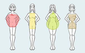 Getting To Know Your Body Shape?