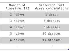 Flausinas Combinations