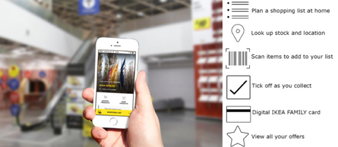 IKEA Place - Best Augmented Reality App for Designers | AGM Home Store