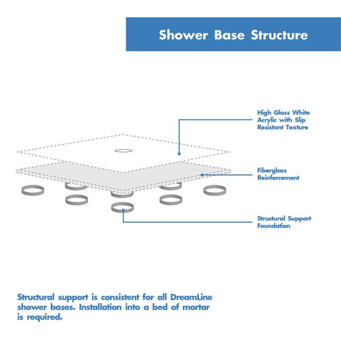 36 in. x 36 in. x 76 3/4 in. H Neo-Angle Shower Base and QWALL-4 Acrylic Corner Backwall Kit in White - AGM Home Store LLC
