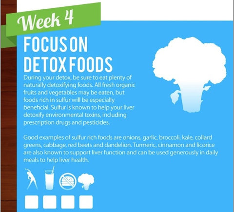 O2 Living - week 4 wellness journey - focus on detox foods organic fruits and vegetables