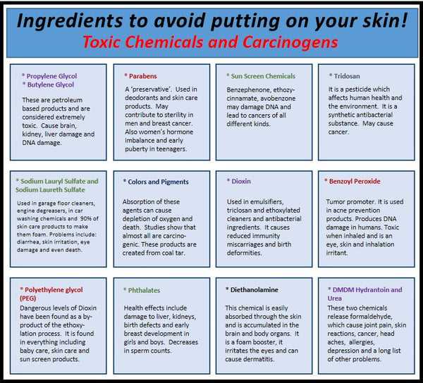 Here is some great advice about ingredients to avoid putting on your Skin!