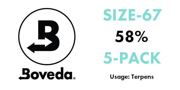 Boveda 58% (SIZE 67) 2-Way Humidity Control Pack (5-pack)