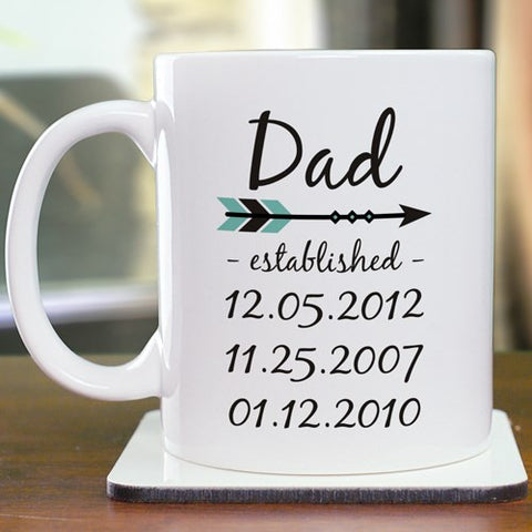 Dad Established Coffee Mug