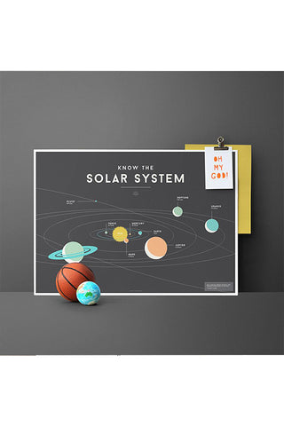 We Are Squared - Chart - Solar System