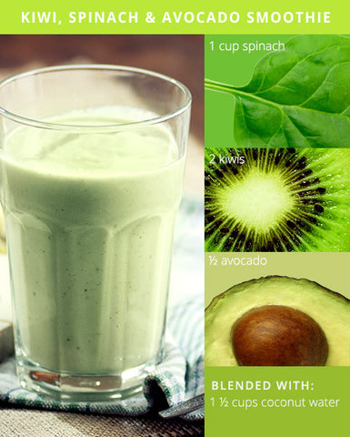 kiwi, coconut, avocado, green smoothie, st patricks day