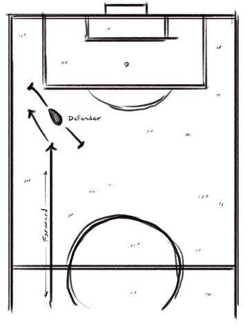Use the sideline as a defender