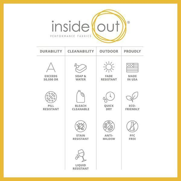 Inside out outdoor high performance fabric line