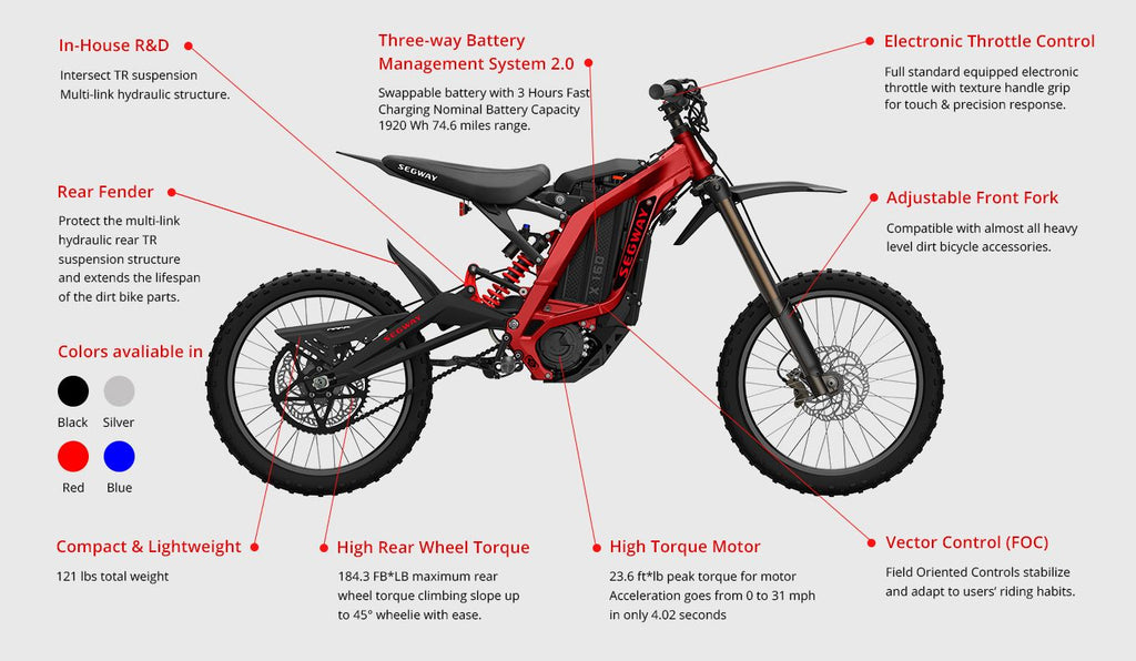 highly customizable electric dirt bike
