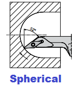 Spherical Boring Bars