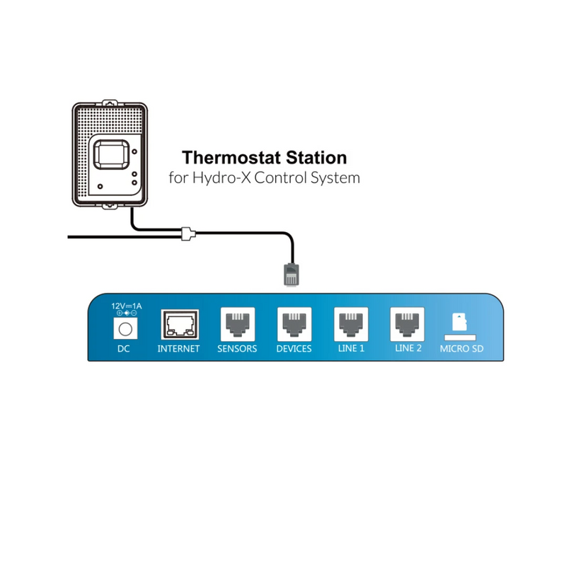 Thermostat Station for Hydro-X System (TS-2)