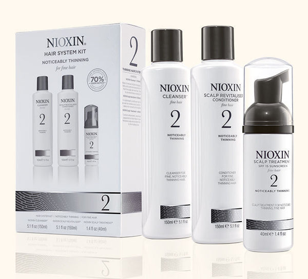 Nioxin System Kit 2-noticeably thinning, fine, natural hair - Hair Cosmopolitan