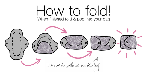 how to fold reusable period pads how to care for reusable sanitary cloth pad reusable menstrual products australia