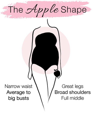 how to determine and identify your body shape to tackle your areas of concern and bring out your best assets find out australias best shapewear picks for an apple body shape
