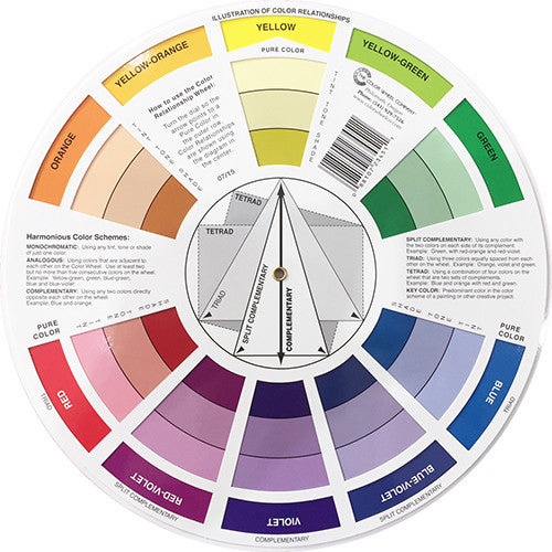 Artist's Colour Wheel