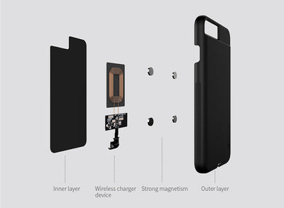 Nillkin Magic QI Wireless Charging Receiver Case Back Cover for iPhone 7/7 Plus