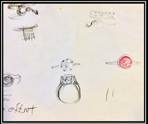 Engagement Ring Ideas for Fiance, by Joanna Rubini