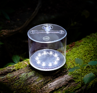 Luci Outdoor 2.0