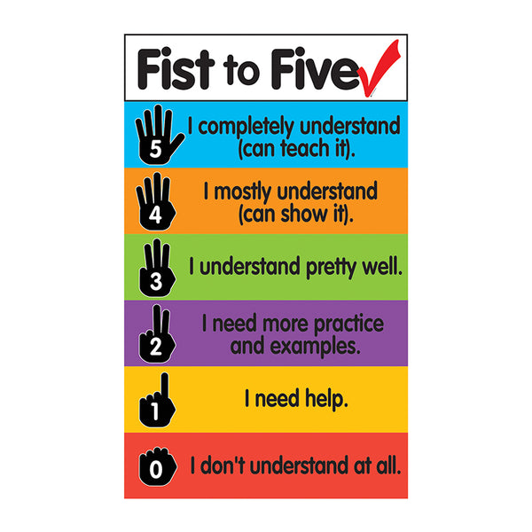 Fist to Five Check Magnets Chart