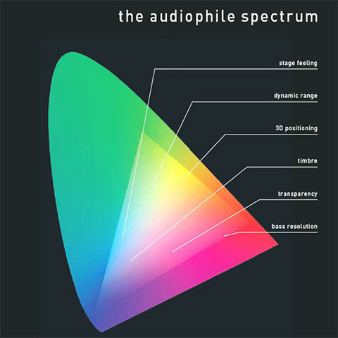 The Audiophile Spectrum Limited Edition Import 180g Vinyl LP February 10 2017 Pre-order - direct audio