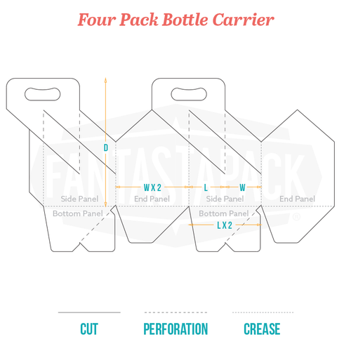 Four Pack Bottle Carrier Dielines