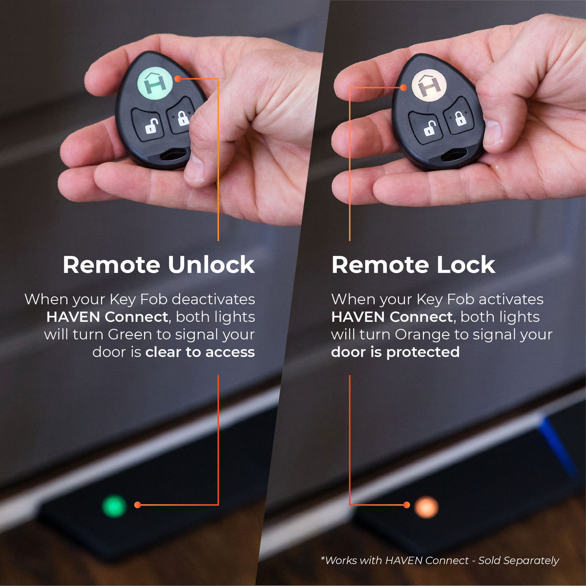 Lock and unlock colors on the fob and havenlock device clearly indicate if the door is armed or not