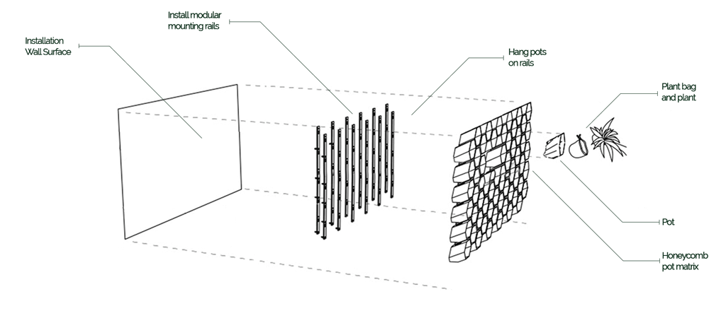 Vicinity Greenwall Installation Instructions Diagram