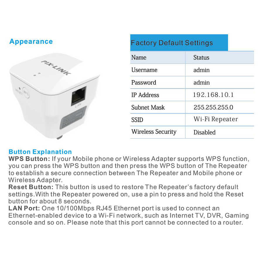 PIX-Link LV-WR12 300Mbps Wireless-N Repeater/AP