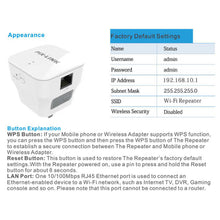 Load image into Gallery viewer, PIX-Link LV-WR12 300Mbps Wireless-N Repeater/AP
