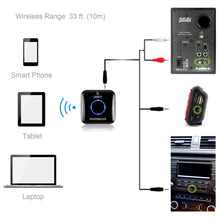 Load image into Gallery viewer, Etekcity Roverbeats Unify Wireless Audio Bluetooth 4.0 Receiver (NFC-Enabled)