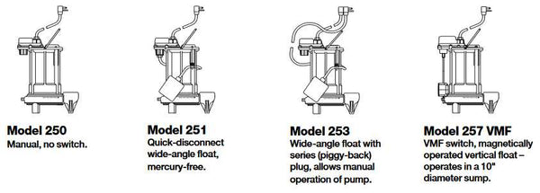 1/3 HP Cast Iron Submersible Sump/Effluent Pump 250 Manual