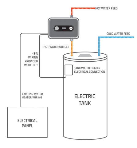 Awesome Eemax Hot Water Heater Booster Hatb007240 Big Frog Supply Wiring 101 Eumquscobadownsetwise Assnl