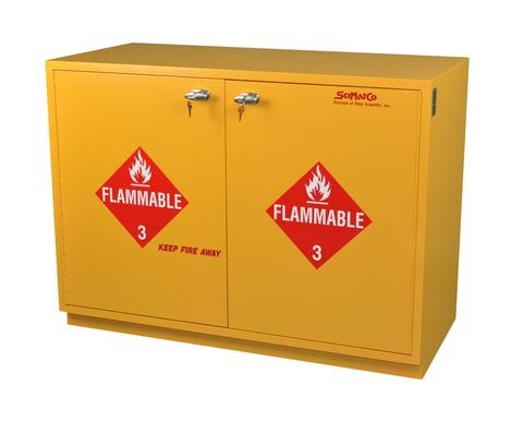 "Under-the-Counter, Flammables Cabinet, 23"", Right Hinge, Self-Closing Doors - SolventWaste.com"