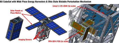 Complementary Piezo Energy Harvesting for Small Satellites in Eclipse