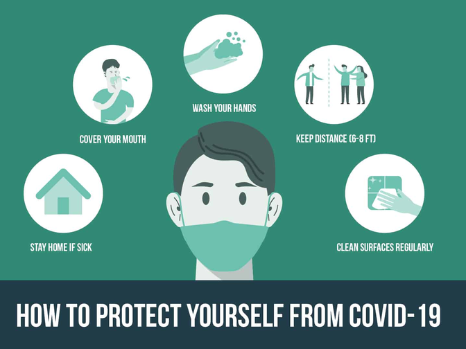 Covid - 19 Personal Protection