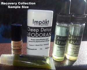 Recovery Collection Sample Size