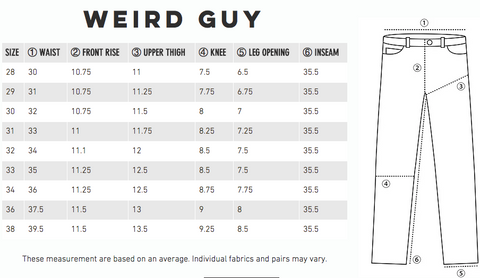 Naked & Famous Weird Guy Selvedge Jeans Size Guide