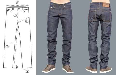 naked and famous - weird guy selvedge denim fit
