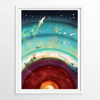 Room To Wonder Layers of the Earth Poster